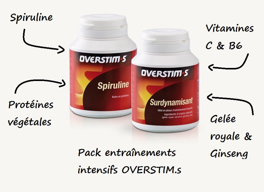 Le pack entraînements intensifs OVERSTIM.s est idéal pour une préparation physique difficile