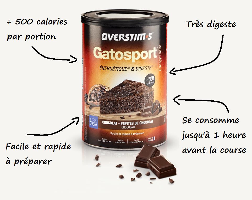 Gatosport Overstim.s est la solution pour votre dernier repas avant une épreuve