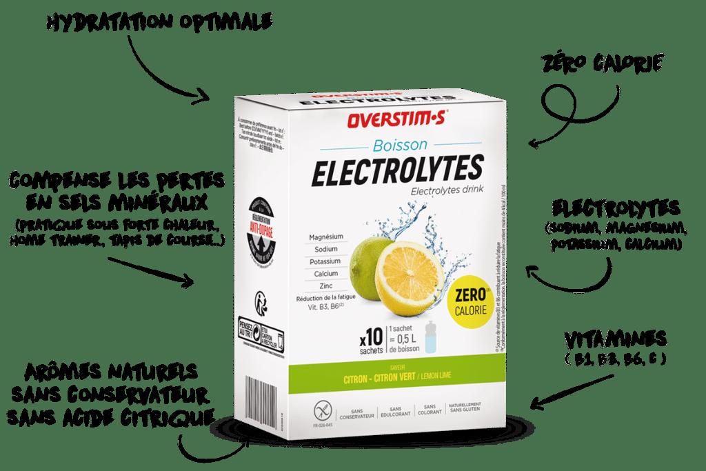 La boisson électrolytes Overstim.s est riche en minéraux